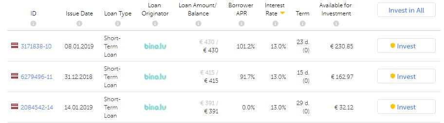 mintos lån